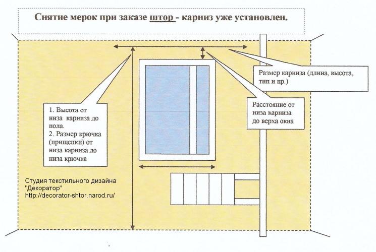 термобельем пользовались как правильно разместить карниз над окном изображение термобелья для